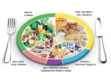 ГК Геопур - иконка «питание» в Тарко